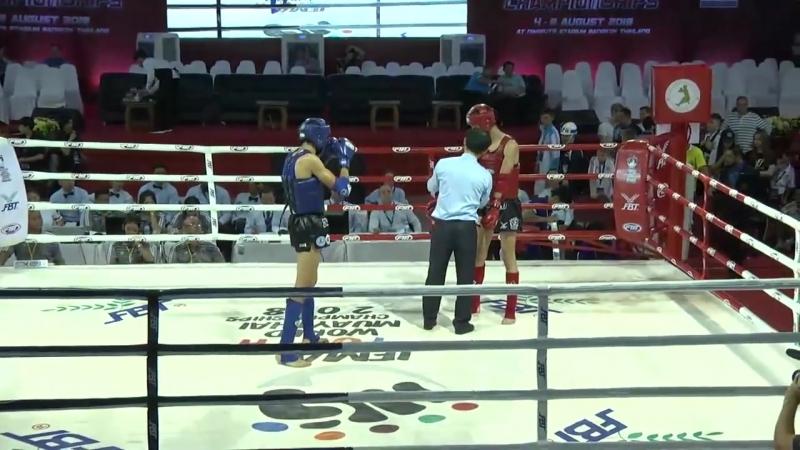 Youth World Muaythai Championships 2018_Day1_Ring B