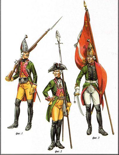 МИЛАН ВЗЯТ. НА ОЧЕРЕДИ ТУРИН После того, как Суворов 28 апреля 1799 года на реке Адда нанёс сокрушительное поражение войскам прославленного французского генерала Моро, чьи потери только убитыми