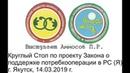Выступление депутата Ил Тумэн РС Я Аммосова П.Р.