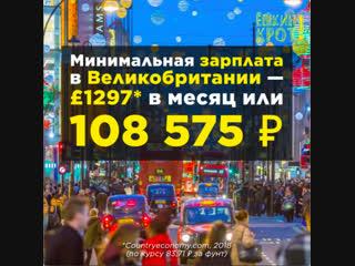 Сколько денег тратят на еду британцы и россияне