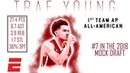 Trae Young's 2018 NBA Draft Scouting Video | DraftExpress | ESPN