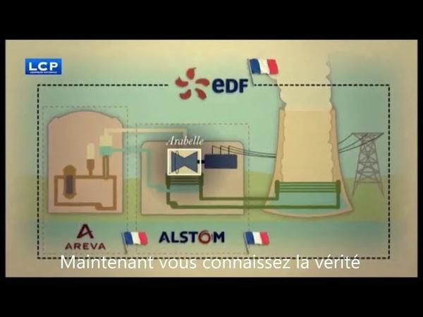 Macron, les Etats unis et l UE pillent l industrie francaise ( EDF, ALSTOM )