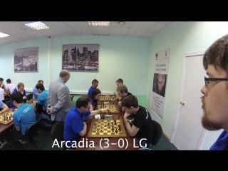 Arcadia (3-0) LG / #ITChess