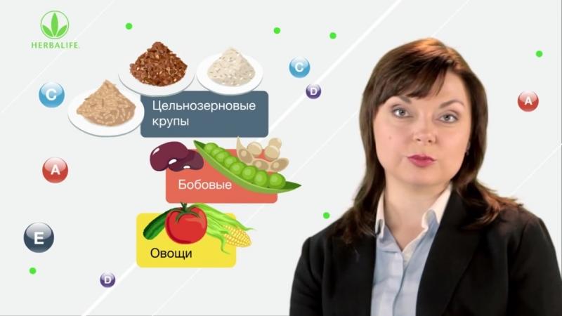 Гербалайф Роль различных видов углеводов в питании человека