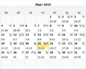 Стрижка сегодня по лунному календарю на март 2019: благоприятные дни
