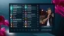 BBC Eurovision 2013 final full voting winning Denmark