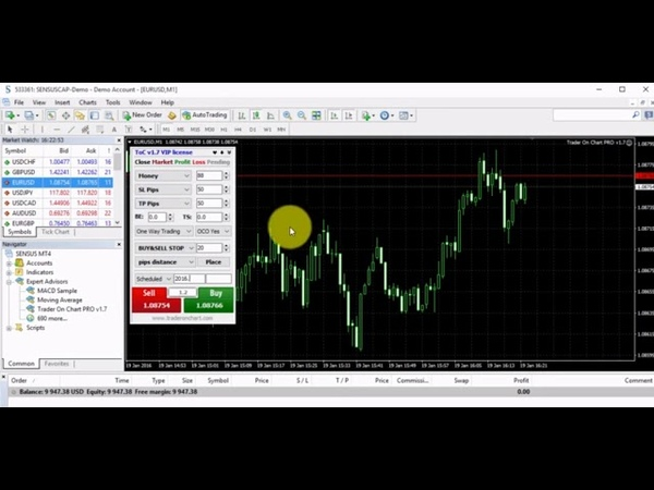 Open trades 10x times faster with One-Click Trading - Trader On Chart review