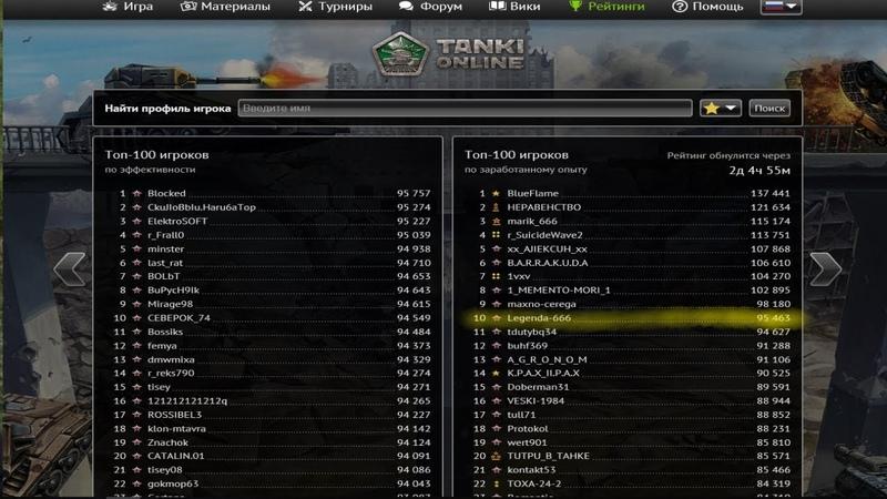 Tanki Online, ТОП-100 в ТО, Заключение...