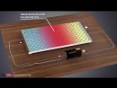 Как устроены транзисторы