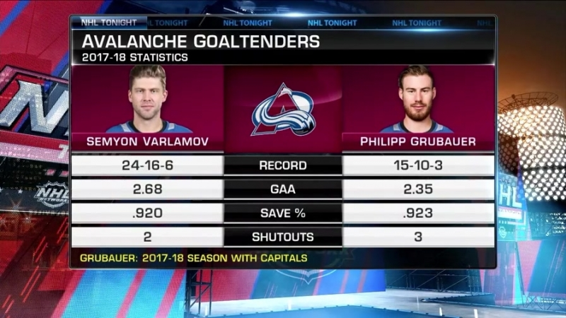NHL Tonight Avalanche outlook Jul 16 2018