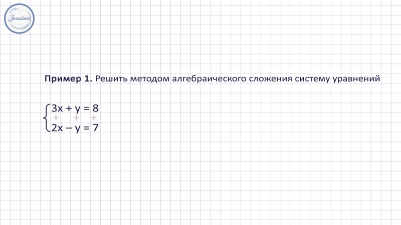 Алгебра 7 Метод алгебраического сложения