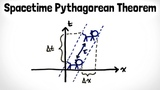 Spacetime Intervals Not EVERYTHING is Relative Special Relativity Ch. 7