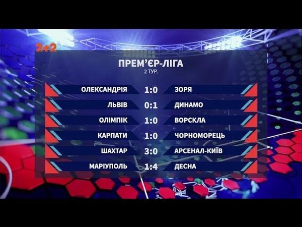 Чемпіонат України всі результати 2 туру сезону 20182019