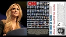 Ann Coulter: CNN's Disproportionate Jewish Repesentation (July 5, 2017)