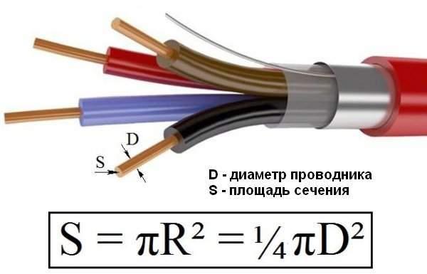 расчёт электропроводки. расчёт электропроводки подразумевает определение необходимого сечения и марок используемых проводов и кабелей. в конечном итоге электрическая проводка, изготовленная из