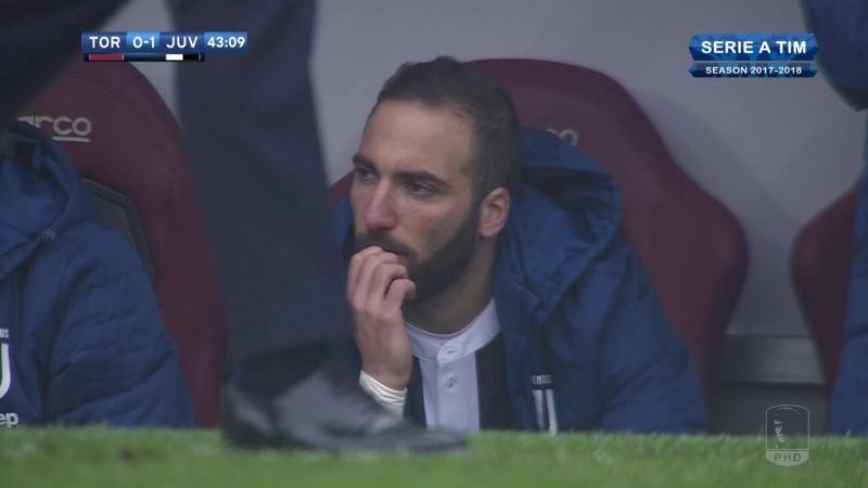 Serie A 2017-18, g25, Torino - Juve