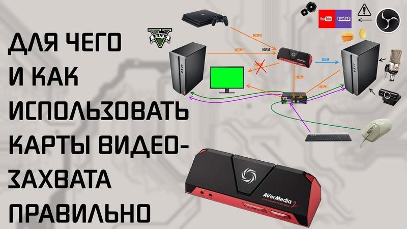 Карты видеозахвата, зачем нужны, обзор на Avermedia LGP2