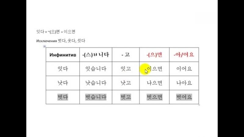 Изучаем корейский язык. Урок 38. Неправильное спряжение . ㅅ 불규칙