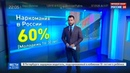 Новости на Россия 24 Лицом к стене принудительная проверка на наркотики