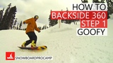 How to Backside 360 Part 1 - Snowboarding Tricks Goofy
