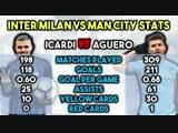 Mauro Icardi vs Sergio Aguero Career Comparison