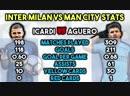 Mauro Icardi vs Sergio Aguero Career Comparison ⚽ Match, Goals, Assists, Awards, Trophies More
