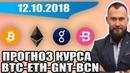 📕 ПРОГНОЗ КУРСА BITCOIN BTC , ETHEREUM ETH, BCN, GNT на сегодня