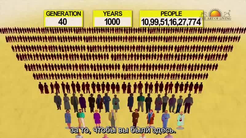 В вашем семейном древе — миллиарды людей!