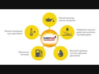 Преимущества масел Shell Helix Ultra с технологией PurePlus
