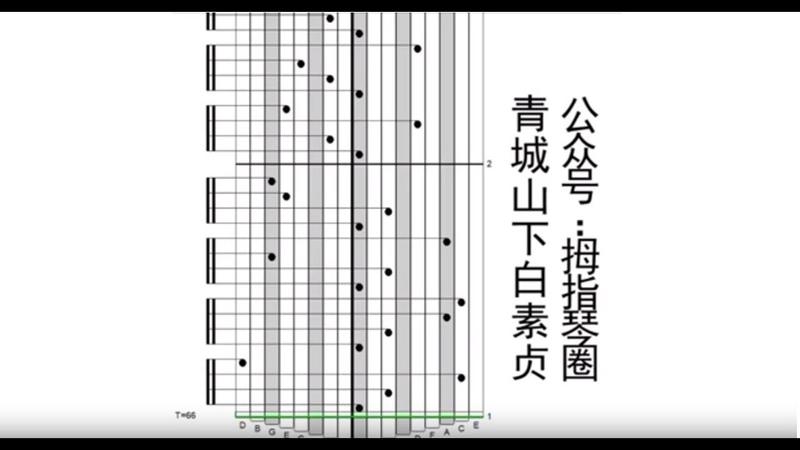【GECKO kalimba tabs】前世今生(Past and Present)