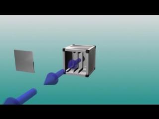 Устройство и принцип работы вентиляторов Systemair Multibox