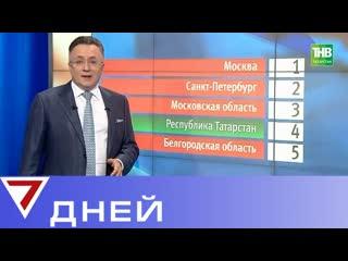 Рейтинг регионов: по качеству жизни в Татарстане всё гораздо лучше, чем у соседей. 7 дней   ТНВ