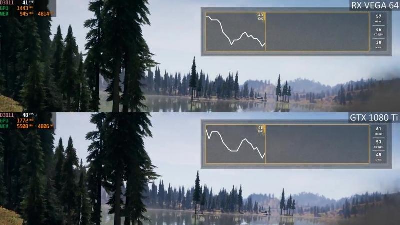 Сравнение производительности Radeon RX Vega 64 и GeForce GTX 1080 Ti в Far Cry 5 (3840x2160)