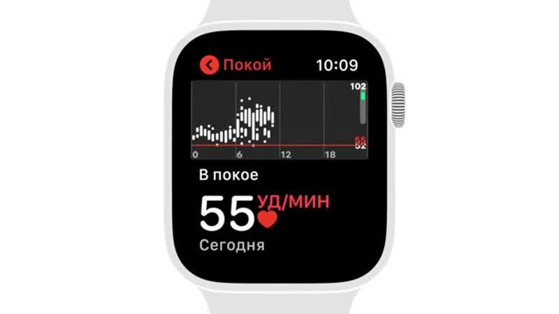 Как измерить сердечный ритм с Apple Watch S4