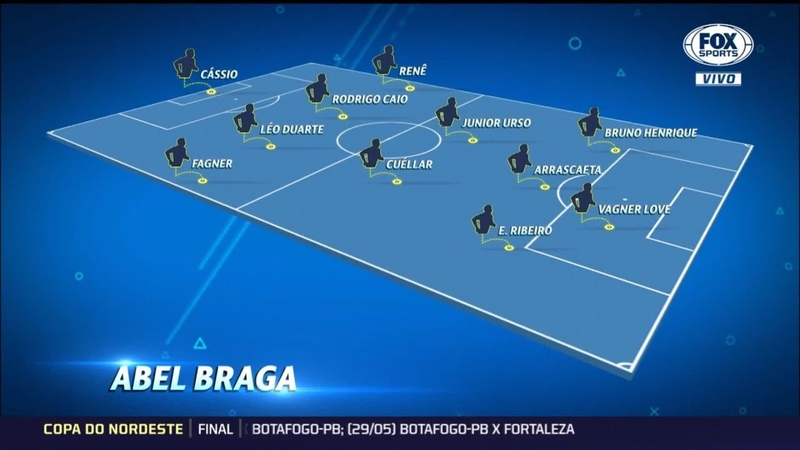 DUELO FOX Veja quem levou a melhor entre Corinthians e Flamengo