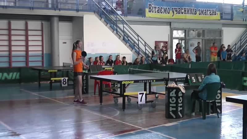 девушки Чемпионат Украины Н.Каховка 8-10.05.13