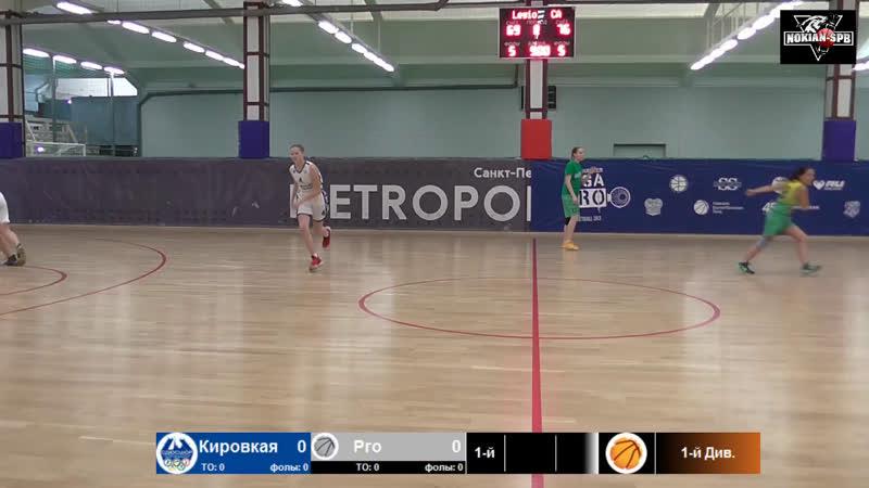 Кировская - Probasket