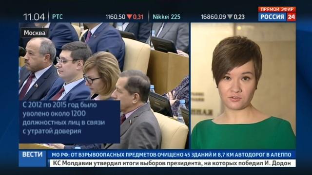 Новости на Россия 24 • ЛДПР против составления черного списка работников