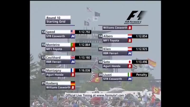 F1_2006_10(18)_USA_Race_Rus_h264