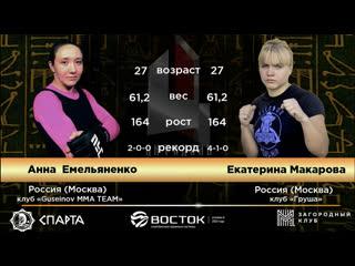 Аня Емельяненко (Астрахань) vs Екатерина Макарова (Москва)
