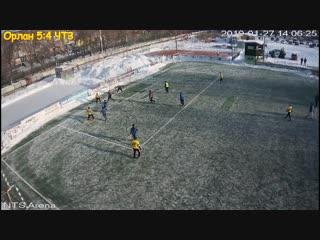 Видео обзор игр за 27.01.2019