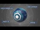 Интеллектуальный мяч от Xiaomi