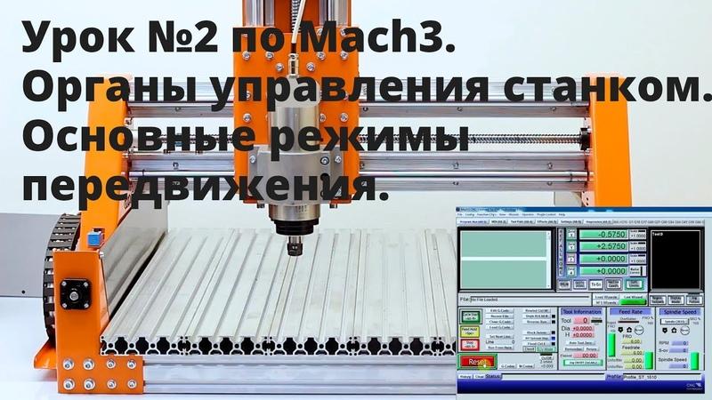 Урок №2 по Mach3. Органы управления станком, основные режимы передвижения. » Freewka.com - Смотреть онлайн в хорощем качестве