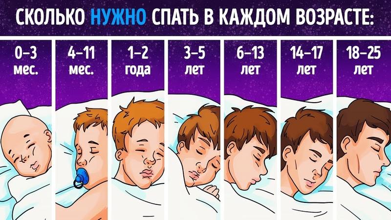 Ученые Выяснили Сколько Вам Нужно Спать в Зависимости от Вашего Возраста