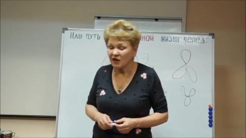 Д М Н профессор Чернышова Т. Н. Гидроплазма