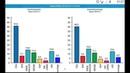 Wahlfälschung in Bayern? Stimmanteil der Grünen verdoppelt sich fast in 3 Stunden