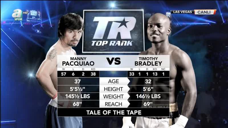 Timothy Bradley - Manny Pacquiao (Türkçe Anlatım)