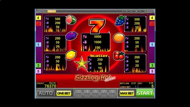 Как выиграть игровой автомат Sizling Hot (Сизлинг Хот, Компот)
