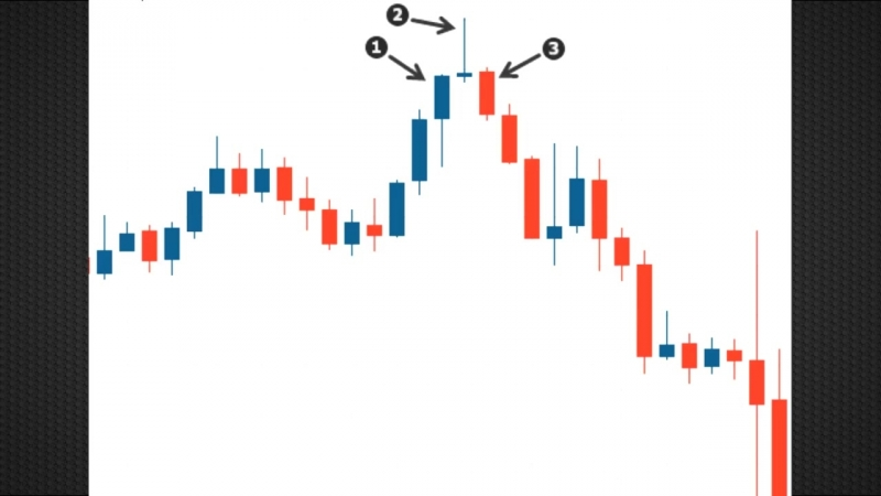 Gold Broker-Бинарные Опционы Курс трейдера 21