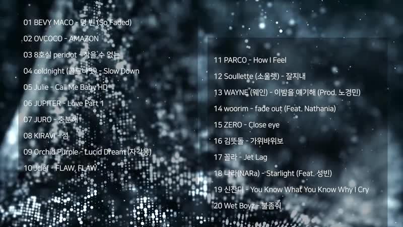 Сборник песен для прослушивания зимой! Sooo Cool Music